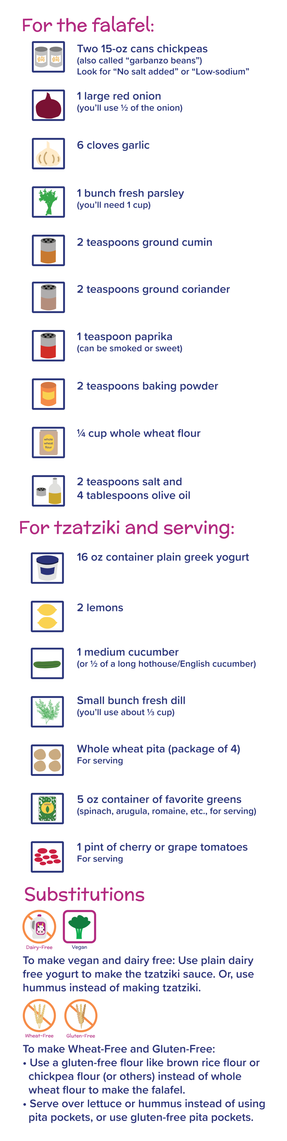 Nomster Chef_FalafelPocketsZingyTzatziki_Grocery ListforOverview.png
