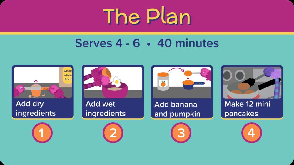 02_Banana Pumpkin Pancakes_The Plan-01.png