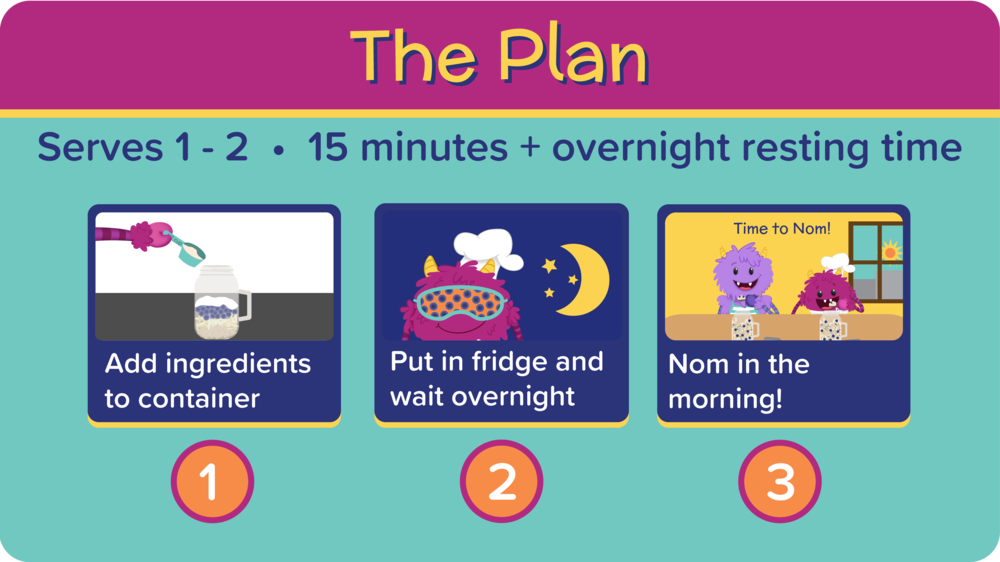 02_BlueberryCinnamon OvernightOats_plan-01.png