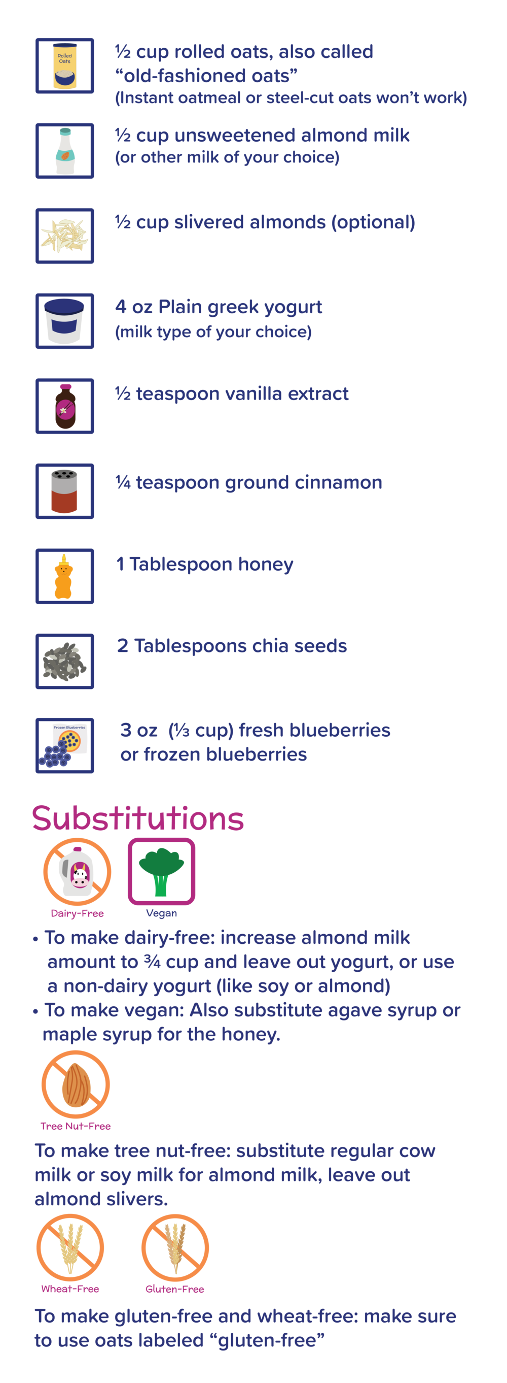 Nomster Chef_Blueberry Cinnamon Overnight Oats_Grocery List for overview-03.png