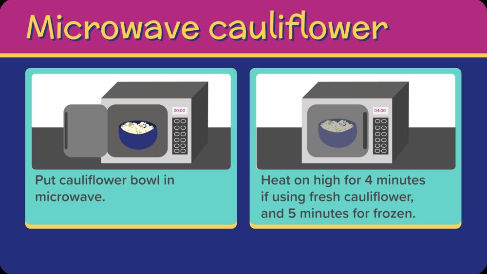 10_MummyPizza_MicrowaveCauliflower.png