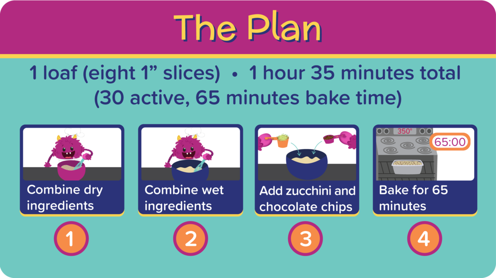02_ChocolateChipZucchiniBananaBread_Plan-01.png