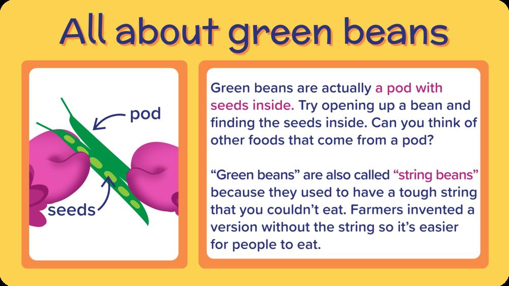 13_AlmondPestoGreenBeansAndMushroom_All About Green Beans-01.png
