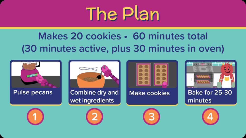 02_PecanChocolateChunkCookies_The Plan-01.png