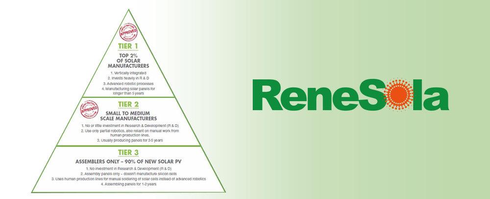 Renesola_Header