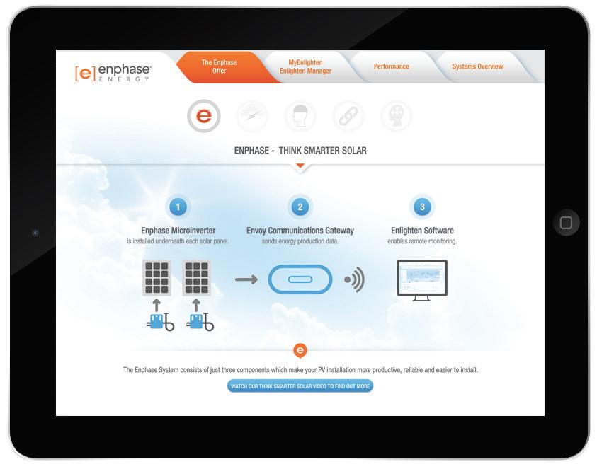 Think-Smart-Solar-App
