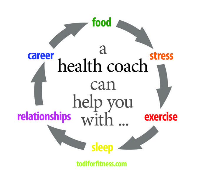 How health coaching helps.jpg