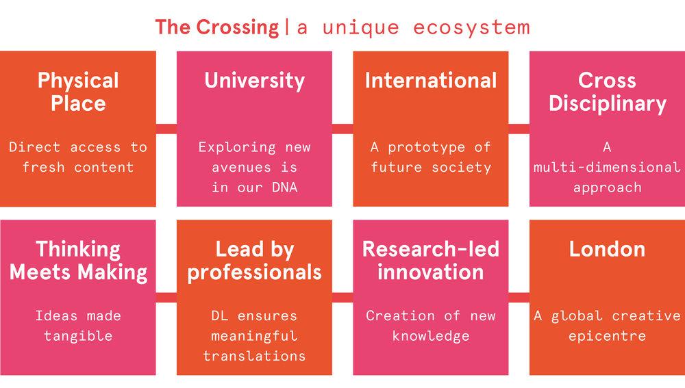ecosystem spread.jpg