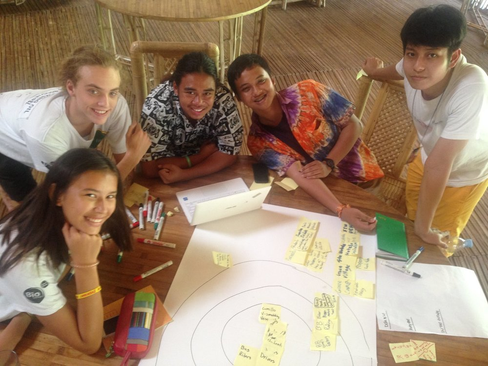 Green School, Bali / facilitation