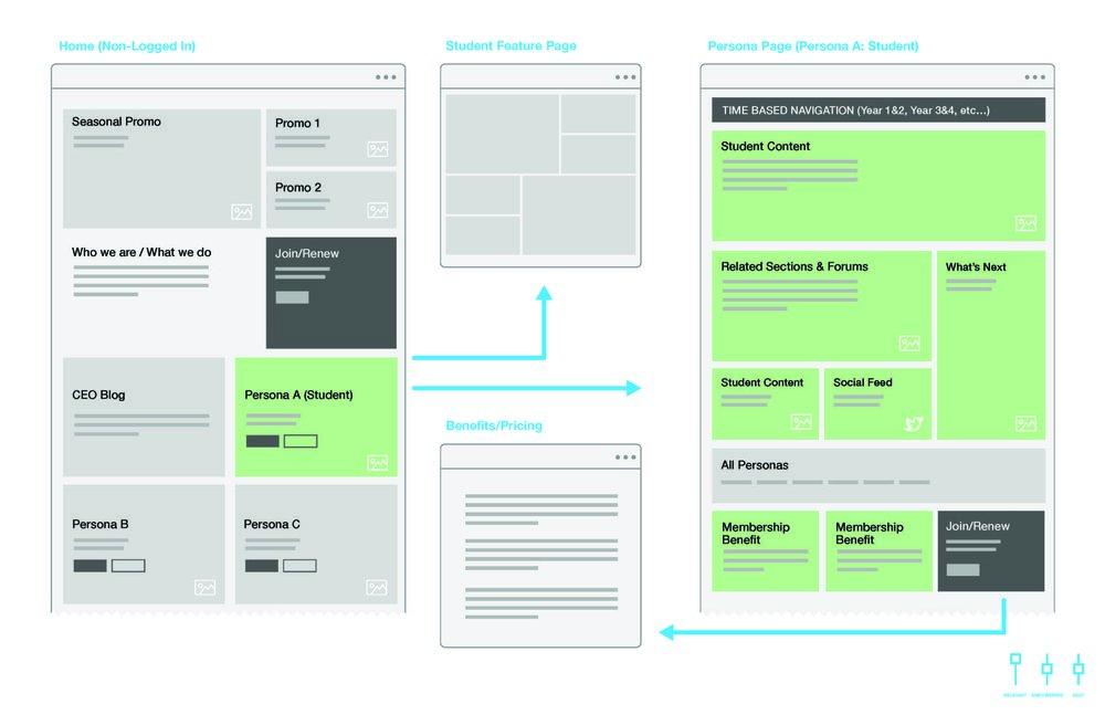 primacy_ASHP_UX_Concepts_V2_Page_07.jpg
