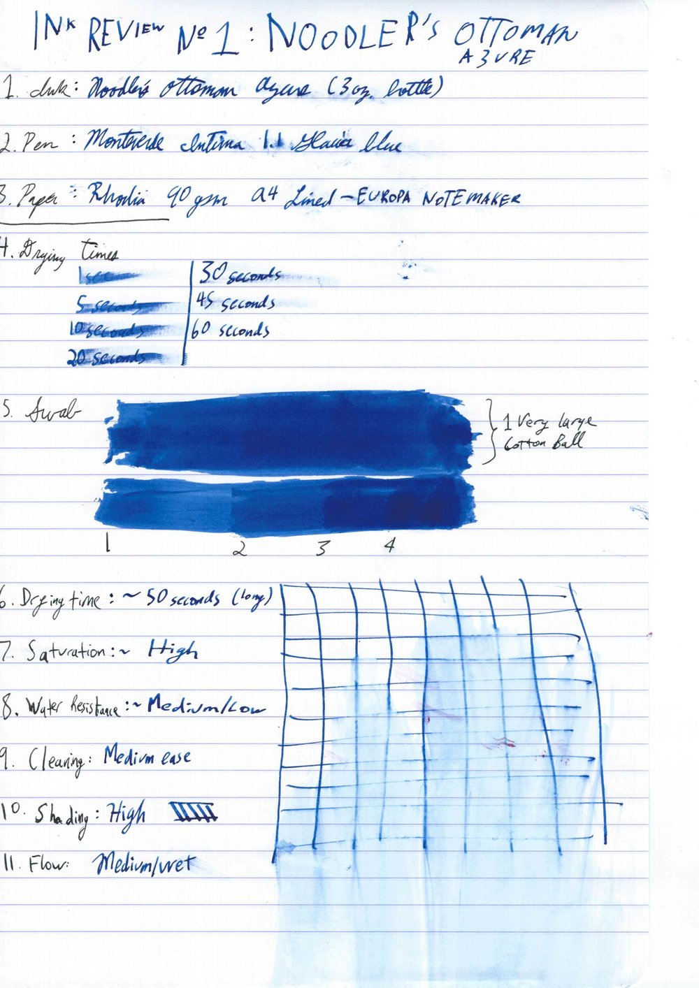 CORRECTION: THE PAPER USED HERE IS CLAIREFONTAINE 90GSM, NOT RHODIA
