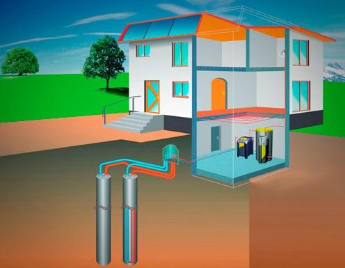 instalacion-energia-geotermica