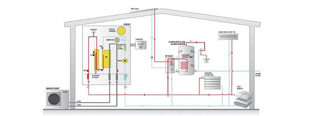 Diseño de una instalación de energía aerotérmica para uso residencial