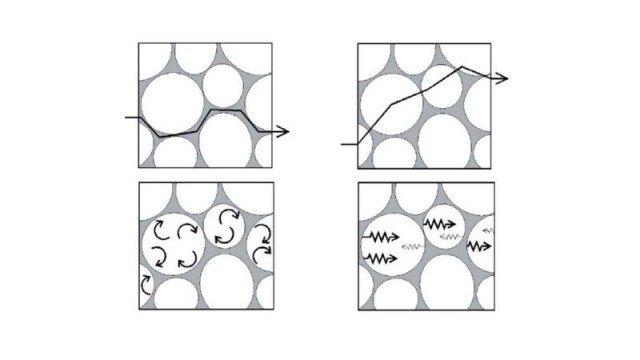 ANIT insulation