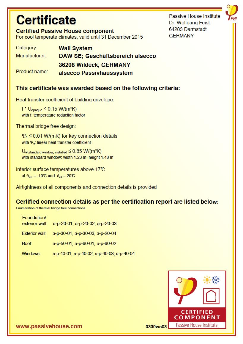 PHI certificate example