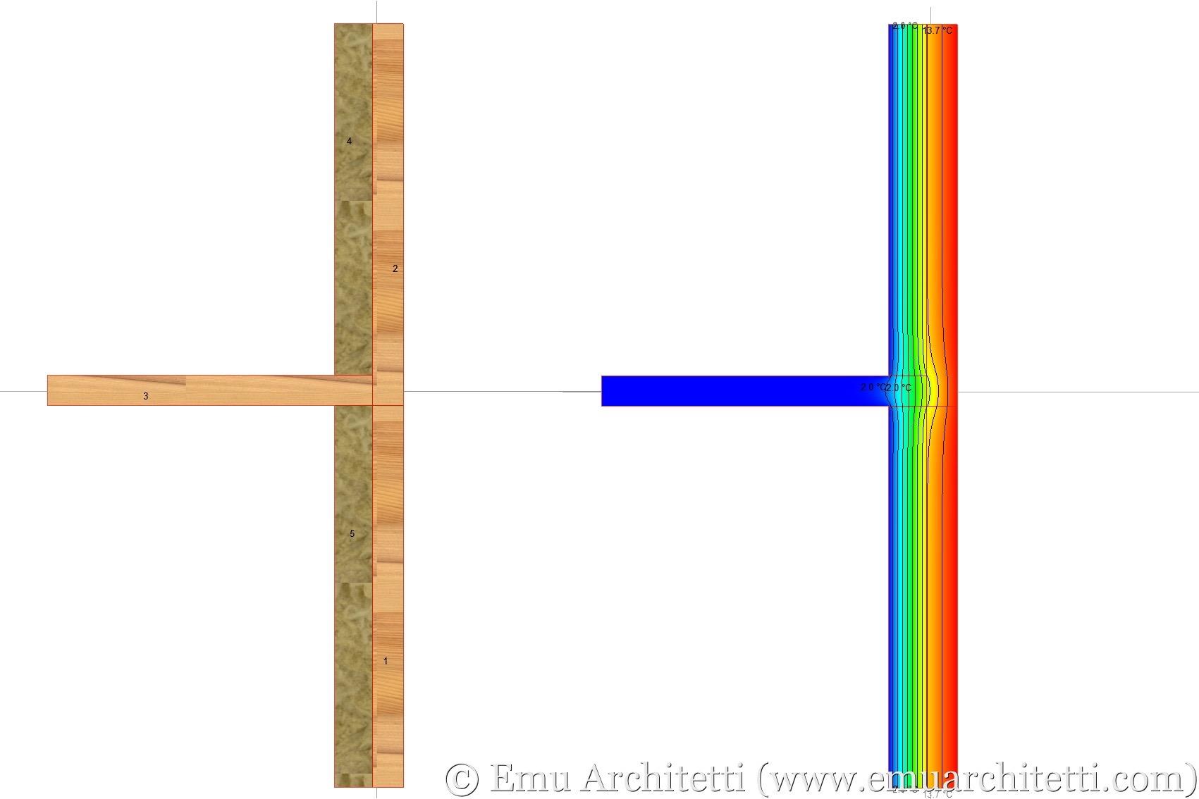 Thermal bridge wooden balcony