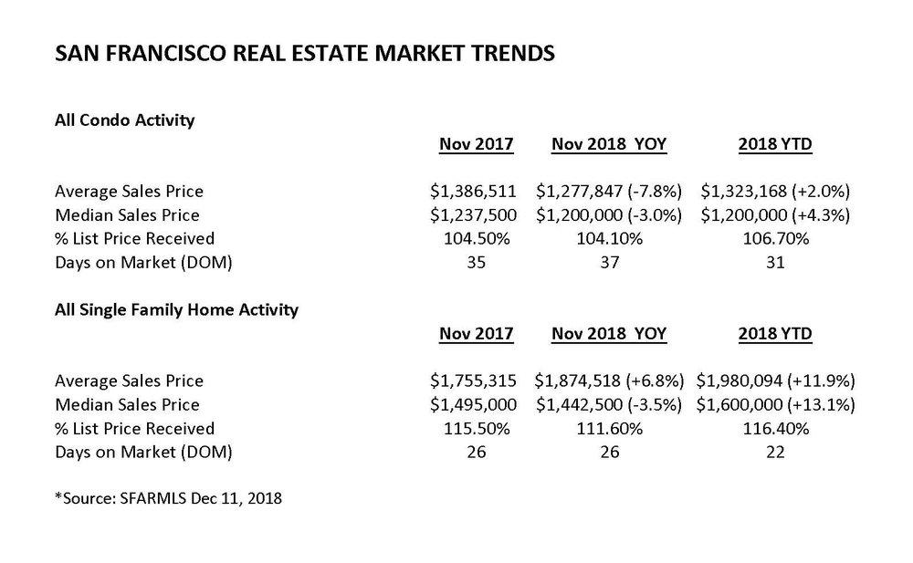 Dec+Chart+Sheet1.jpg