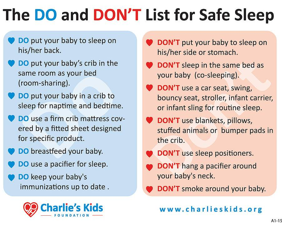 Healthy Little Sleepers Aaps New Safe Sleep Recommendations