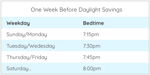 daylight savings schedule.png