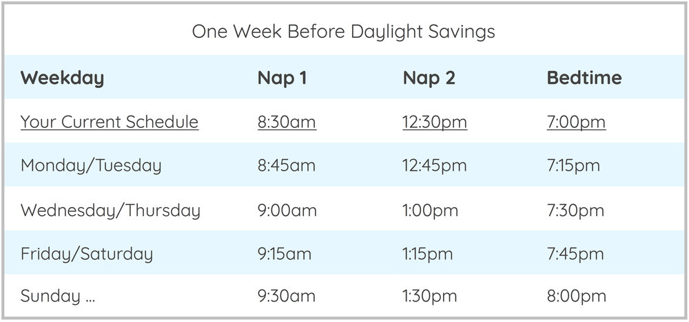 day light savings with current schedule.jpg