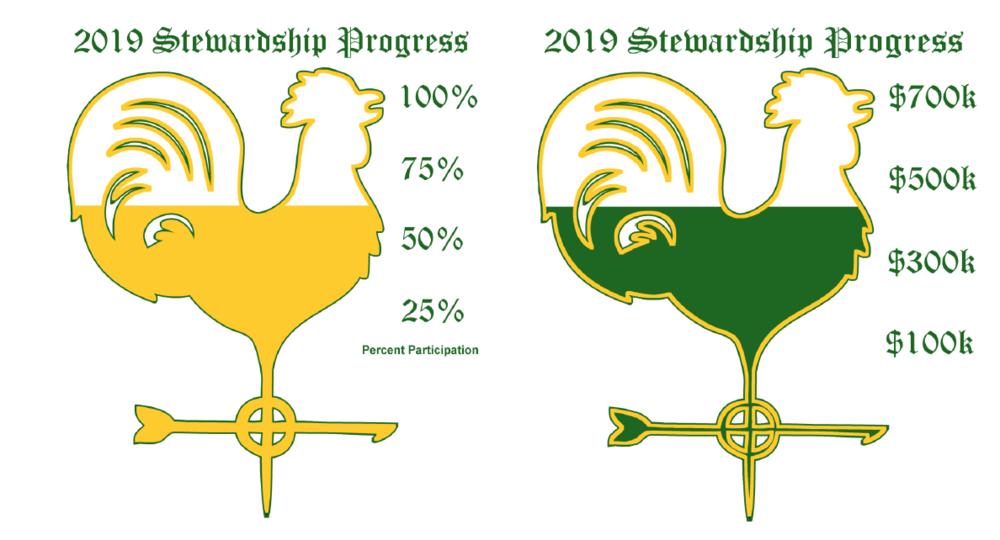 StewardshipUpdateJan2019.png