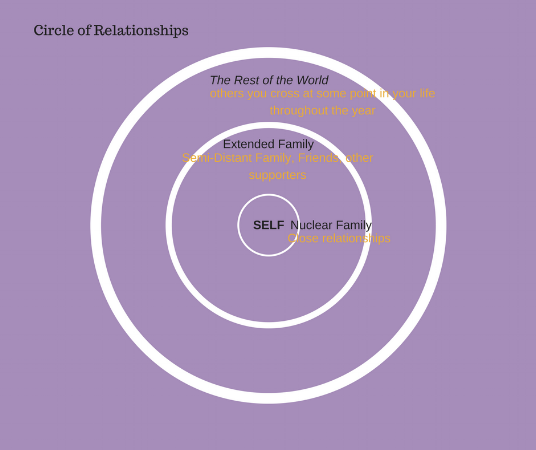 Circle of Relationships2.png