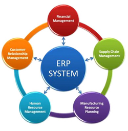 erp-implementation-solutions-stack-database-consultants-hawaii-honolulu