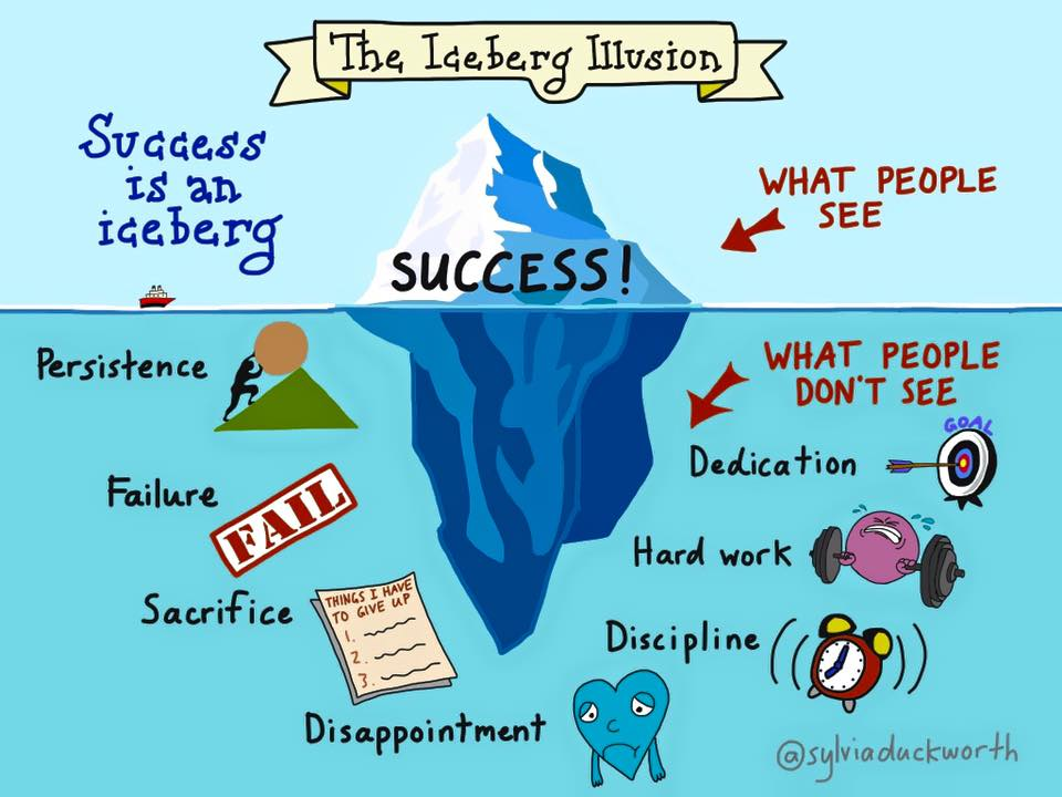 Iceberg Illusion.jpg