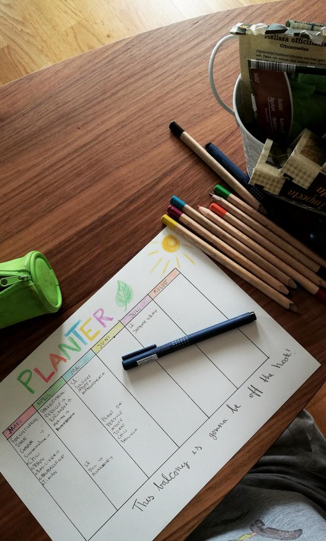 Planlegging av balkong <3