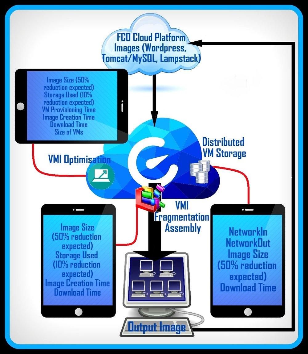 ENTICE Workflow blue 3.jpg