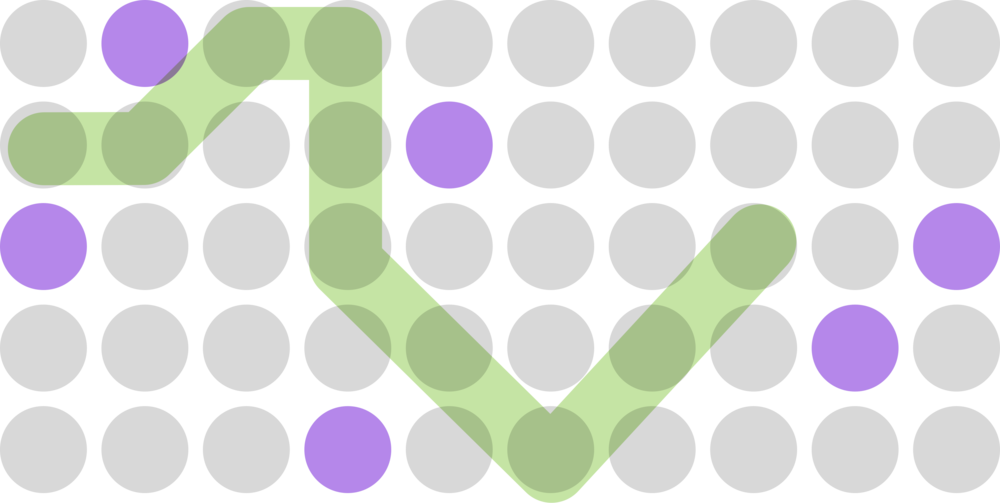 This diagram shows 60 circles, where 10% of them are purple. You can pull 10 circles and not necessarily get one that's purple.