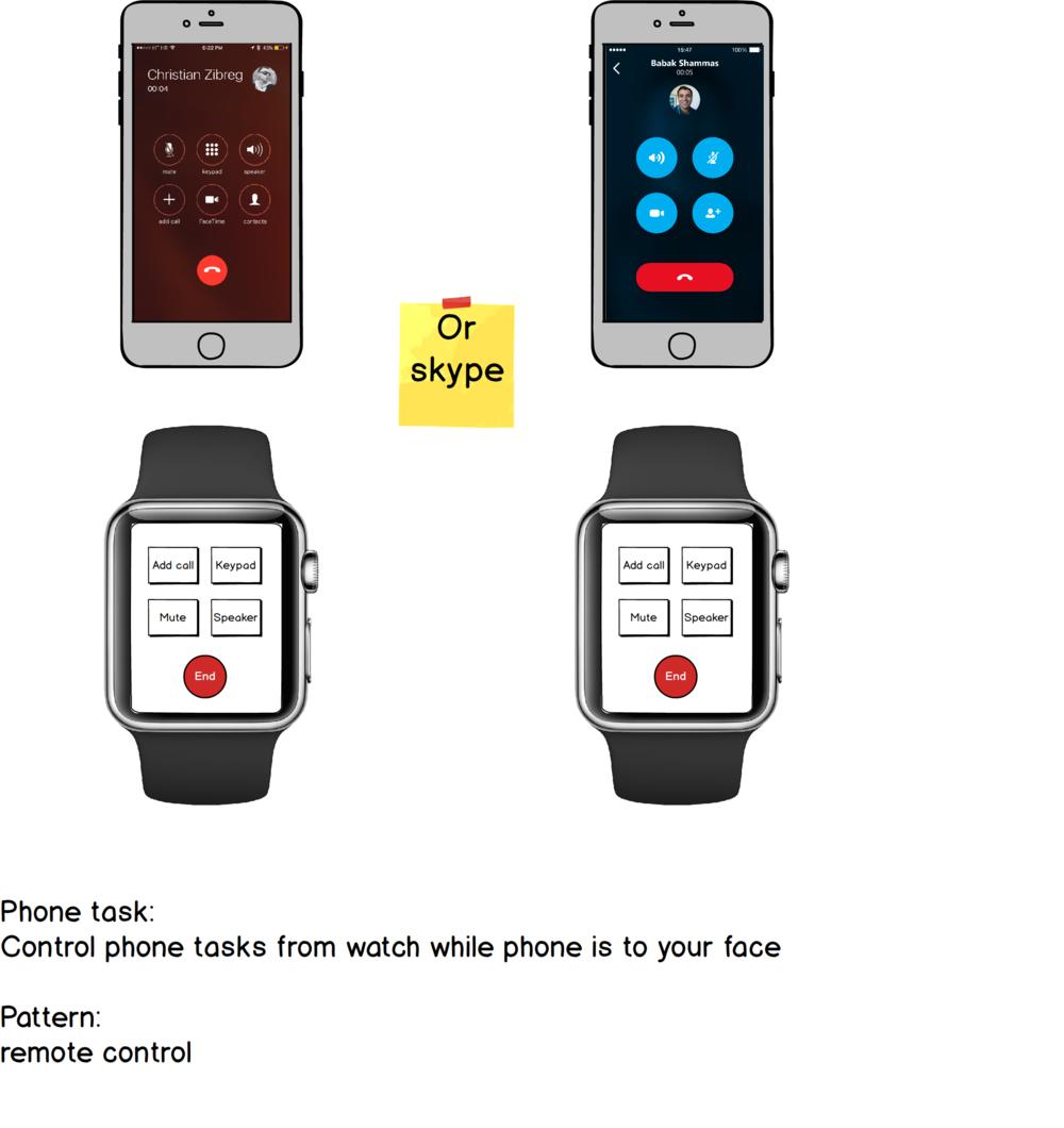 Phone_task.png