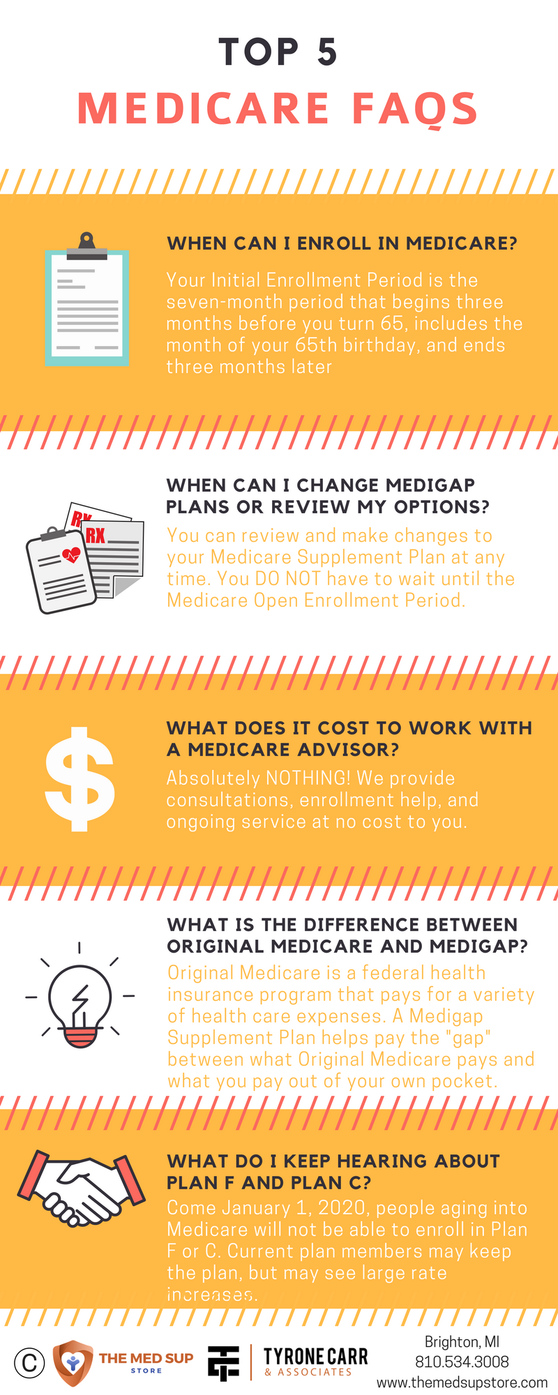 Top 5 Medicare FAQs — The Med Sup Store