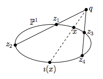 A picture of the involution described above, from John's paper