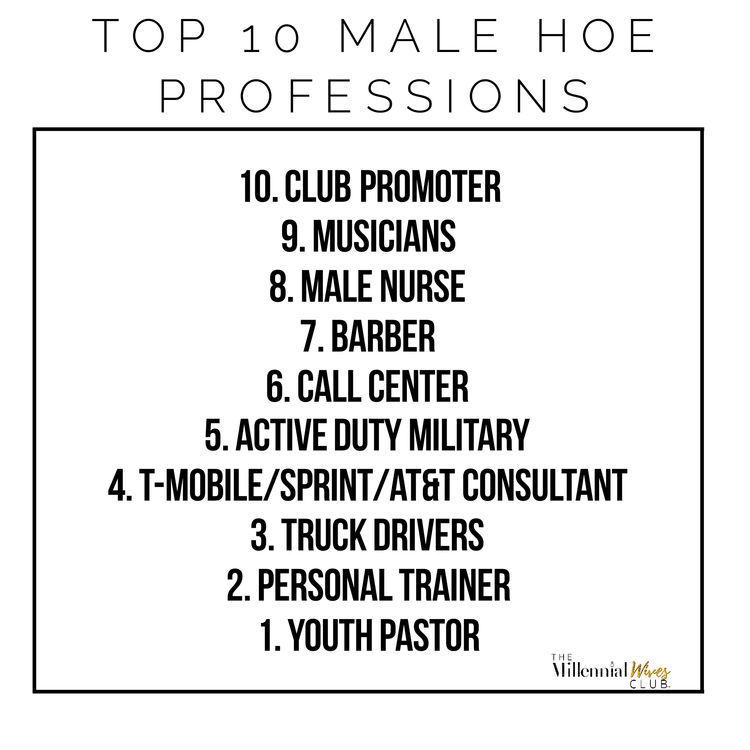 TOP 10 MALE HOE PROFESSIONS MWC
