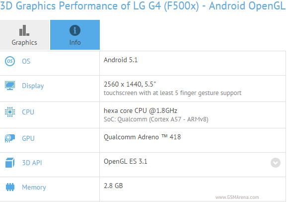 LG G4-1