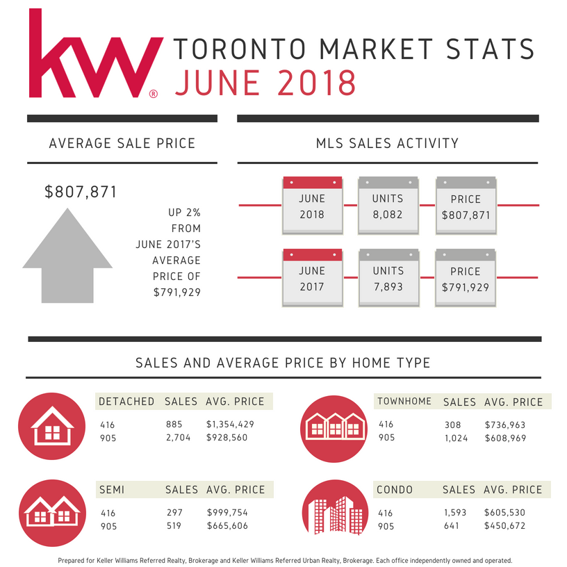 Copy of June 2018 KWRR KWRU Infographic.png