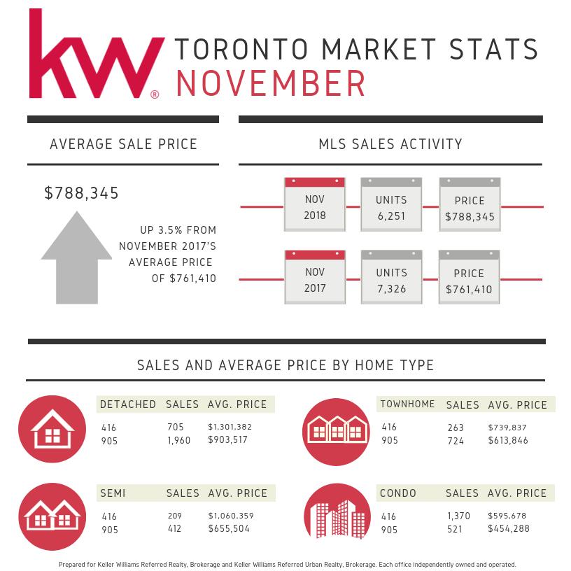Nov 2018 KWRR KWRU Infographic.png