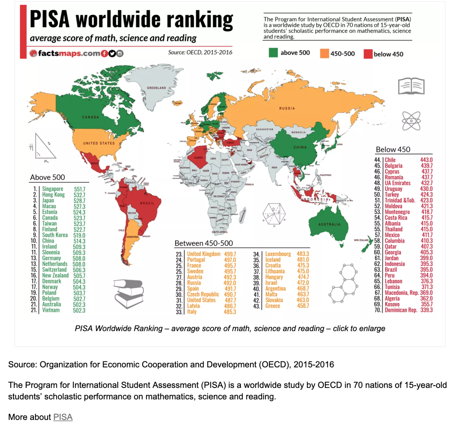 World map of test scores