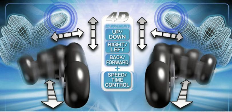 3D Massage Technology