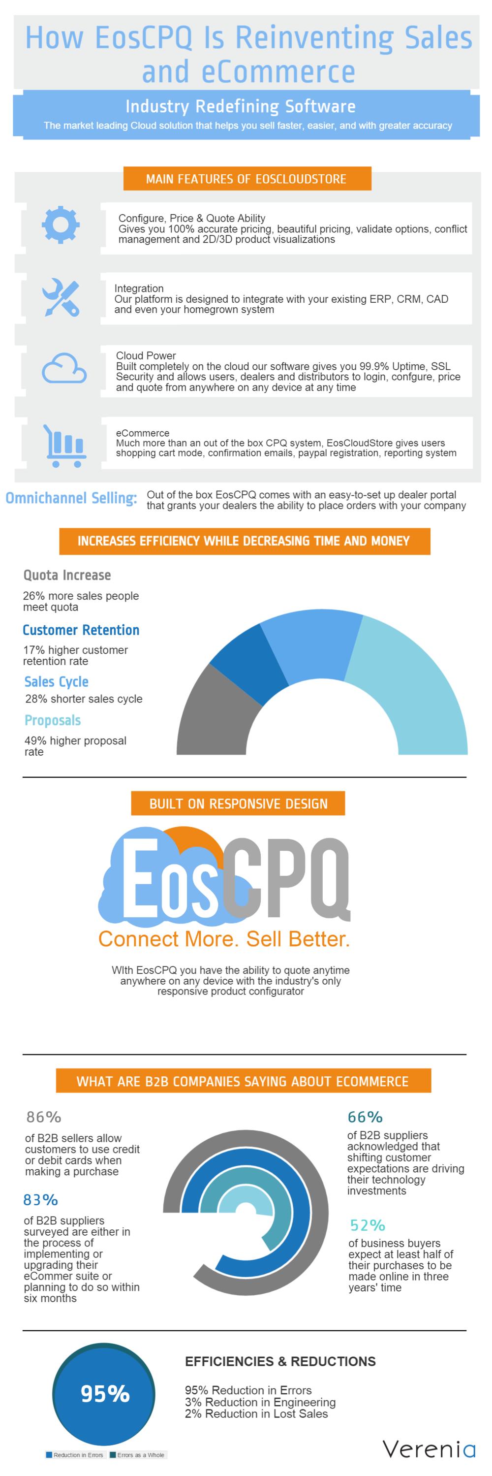 EosCPQ_-_Cloud_CPQ_-__Order_Disorder_-min.png