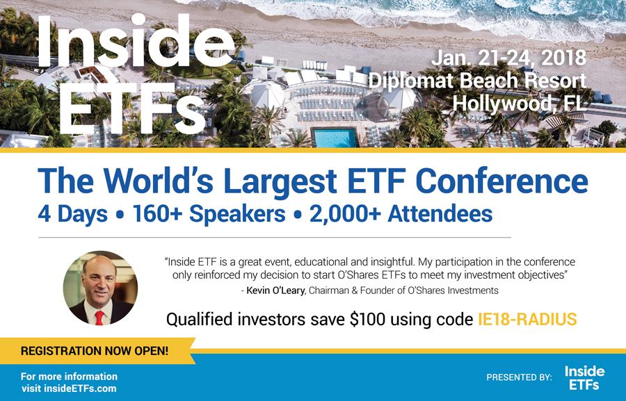 ETF Watch Canada Inside ETFs Print Ad