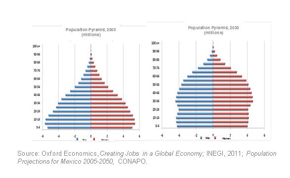 Mexico-Demographics1.png