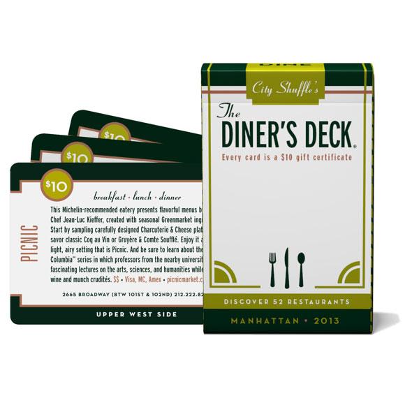 The City Shuffle card deck. Image: City Shuffle