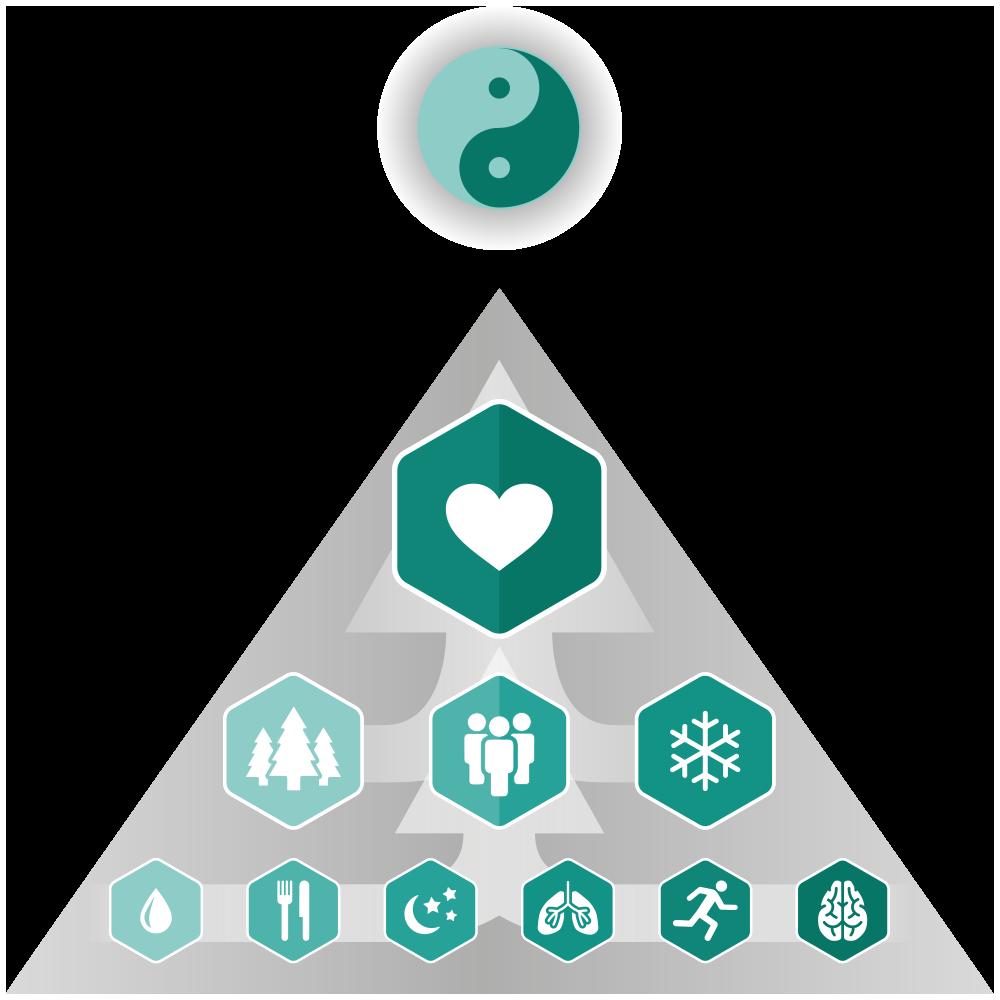 Pyramid of Balance