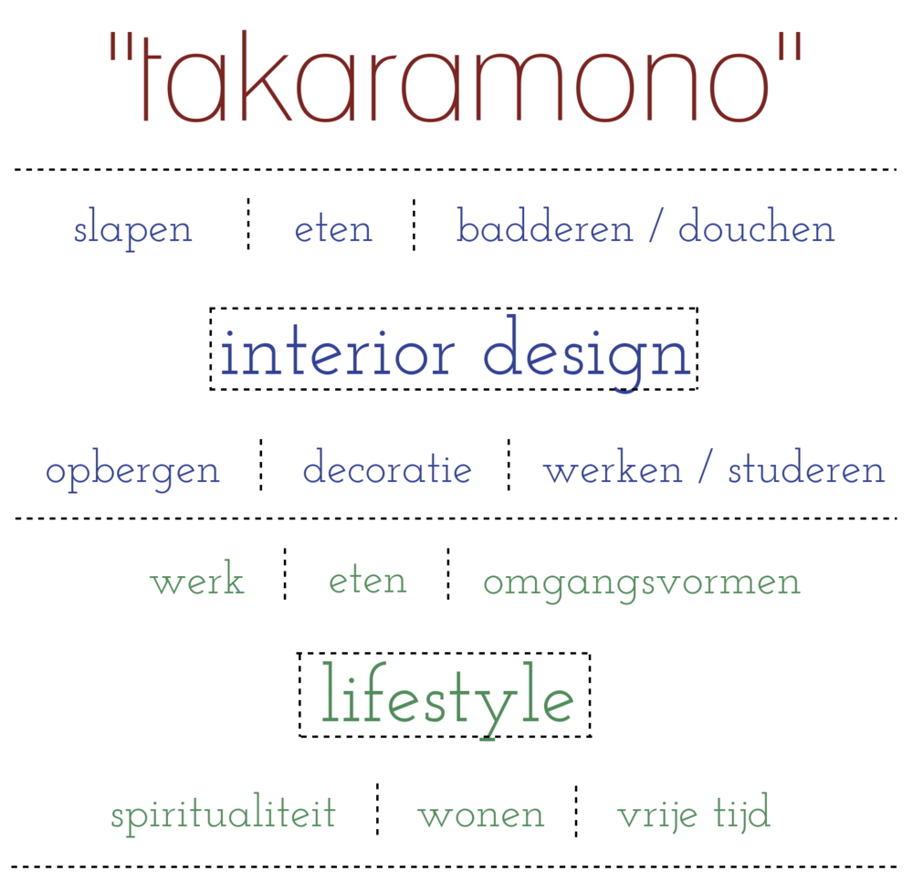 Thema's en subthema's.png