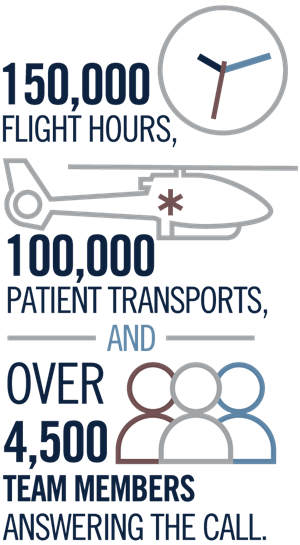 flight-stats-infographics.png