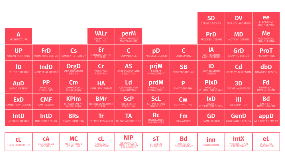 designtalent-periodic-table.jpg
