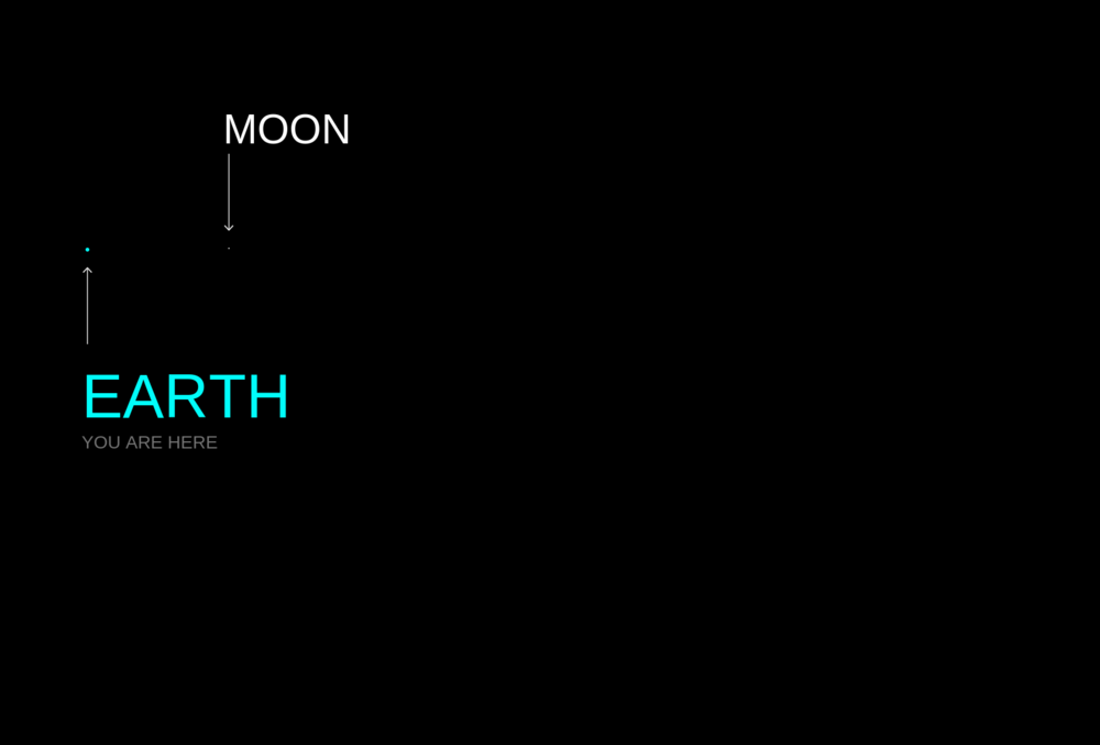 Earth-Moon.png