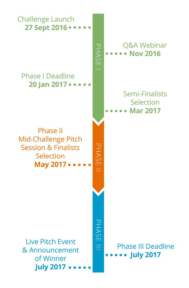 timeline-2016-09-14.jpg